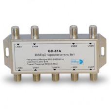 Переключатель GD-81A 8x1